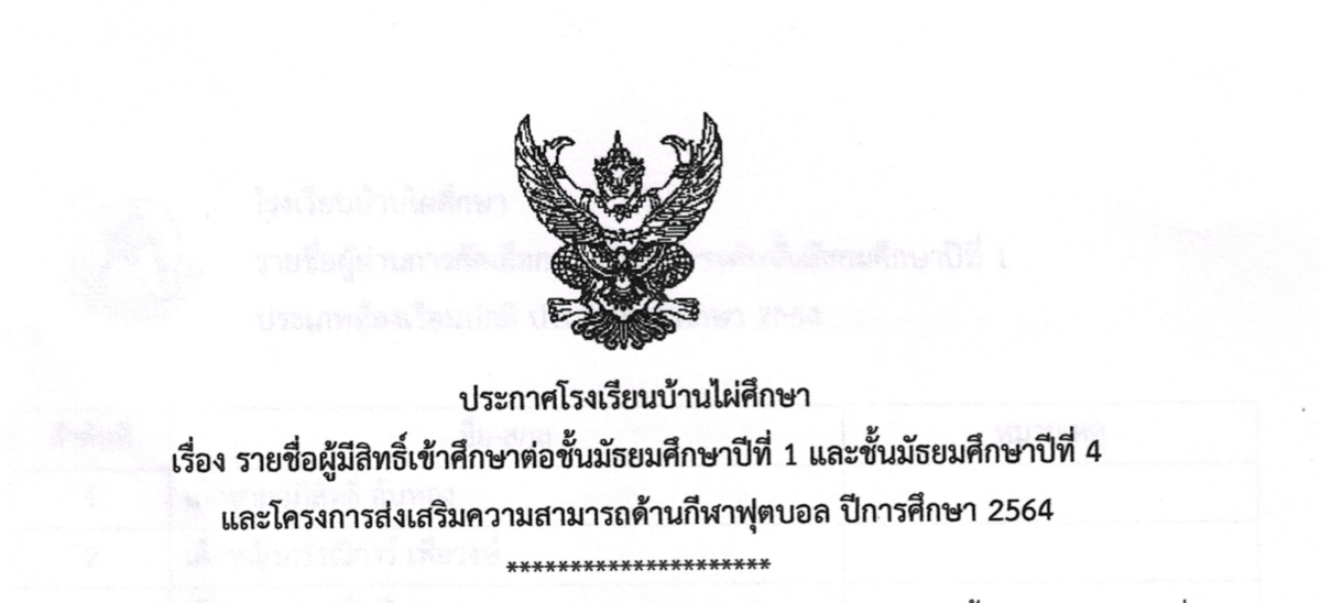 ประกาศรายชื่อนักเรียนเข้าศึกษาต่อปีการศึกษา 2564